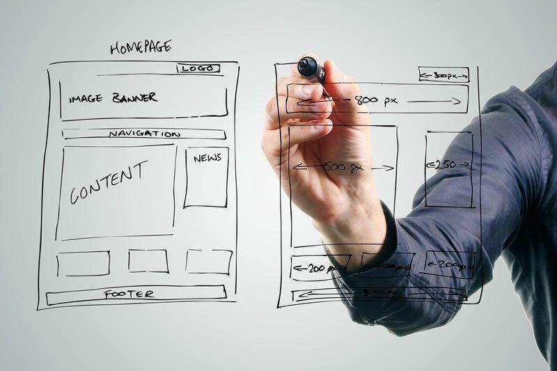 Website Development by Pittman Unlimited